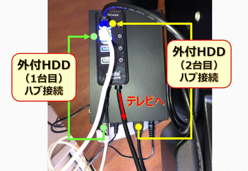 テレビ録画HDDの図6
