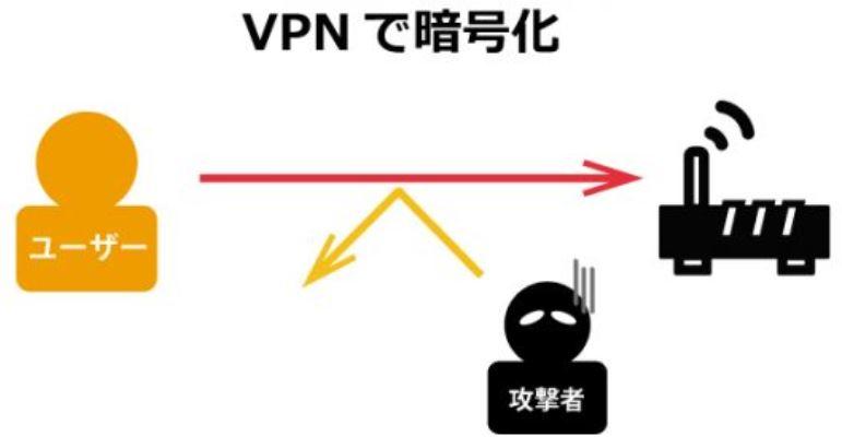 Wifiルーターの図6