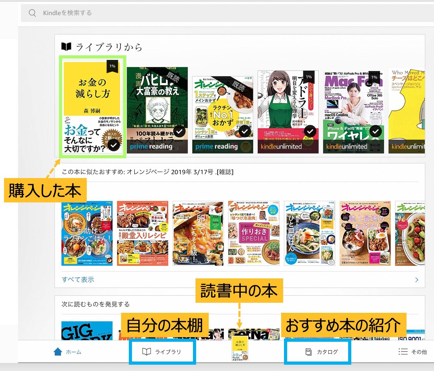 Kindleライブラリの図
