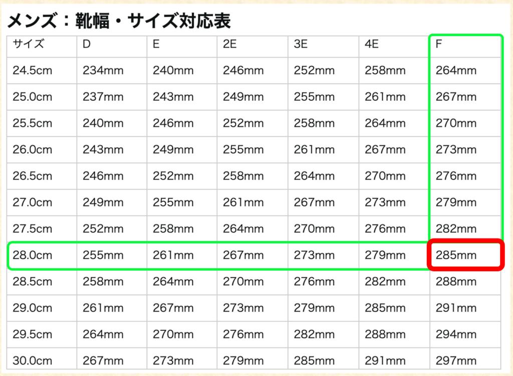 靴サイズの対応表