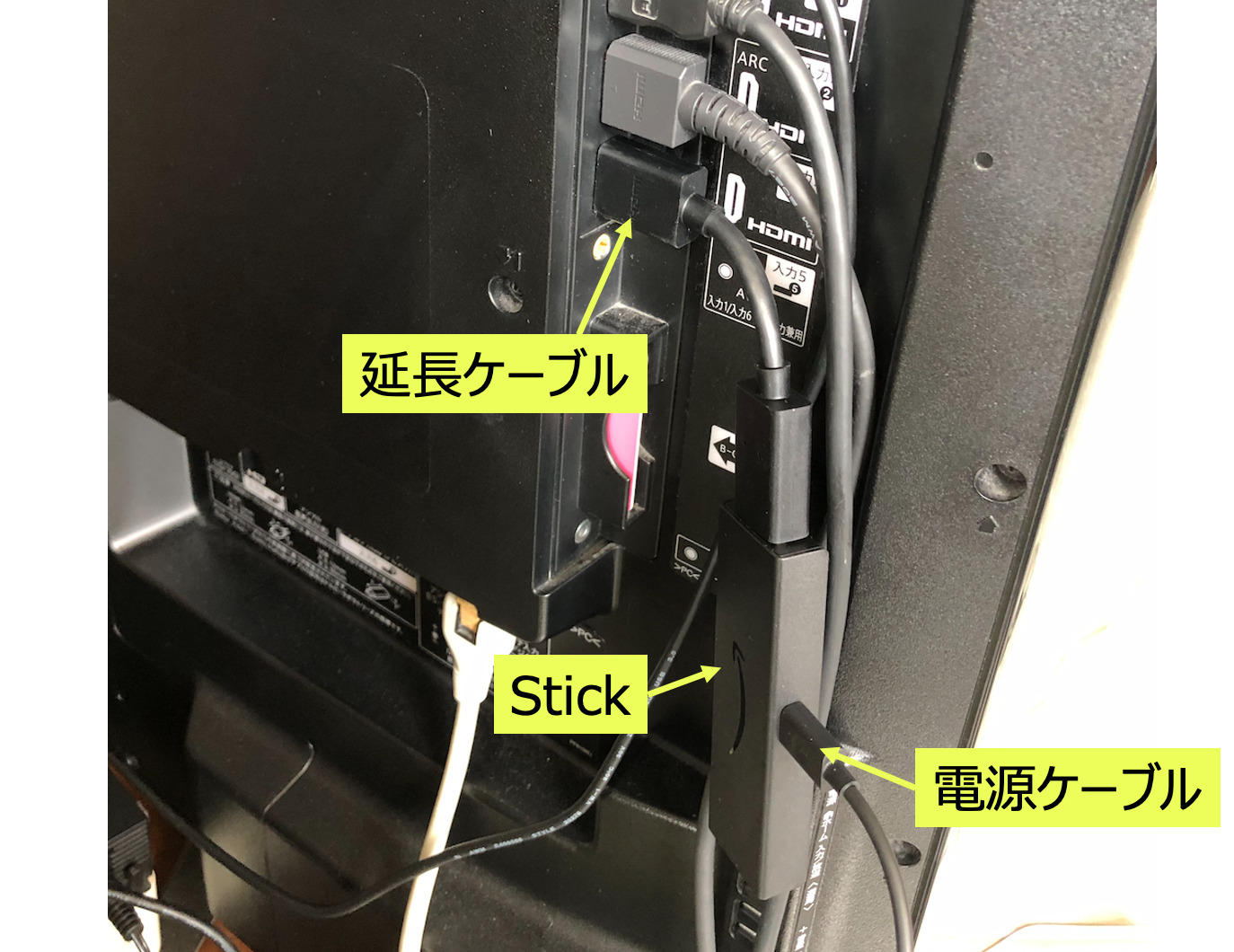 Stickのテレビ接続2